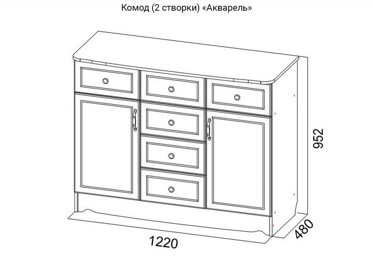 Детская Акварель Комод 2 створки схема SV-Мебель