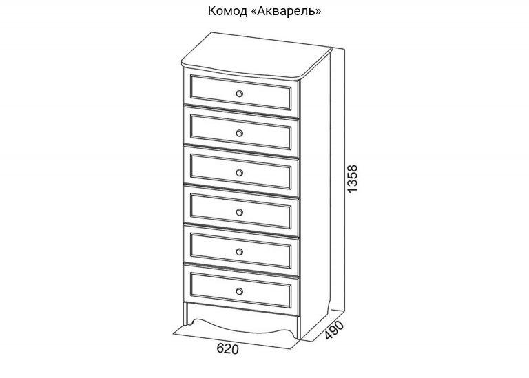 Детская Акварель Комод схема SV-Мебель