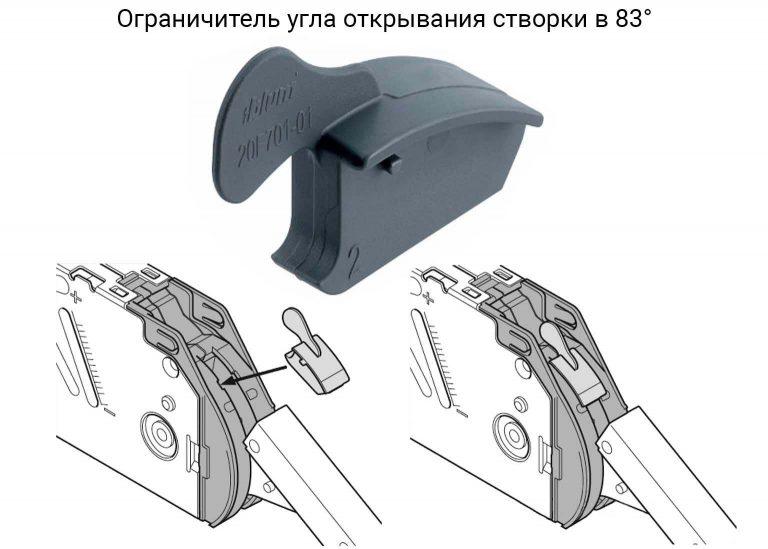 Ограничитель угла открывания 83 градуса 20F7011 AVS HF