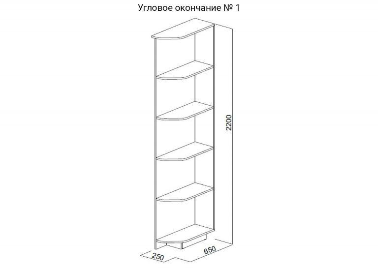 Угловое окончание № 1 Схема SV-Мебель